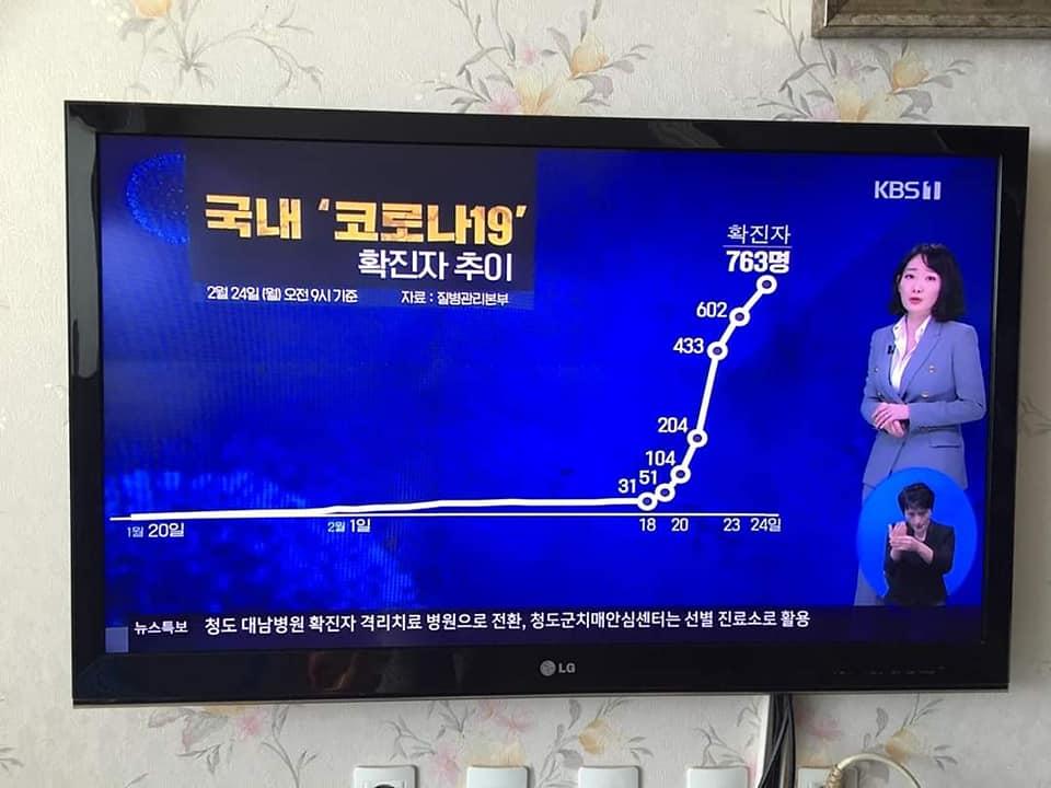 Covid-19 ập tới Hàn Quốc ảnh hưởng nặng nề tới nền kinh tế