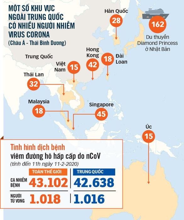 Chia sẻ cách trị Covid-19 Virus Corona cùng Samnamhanquoc.vn