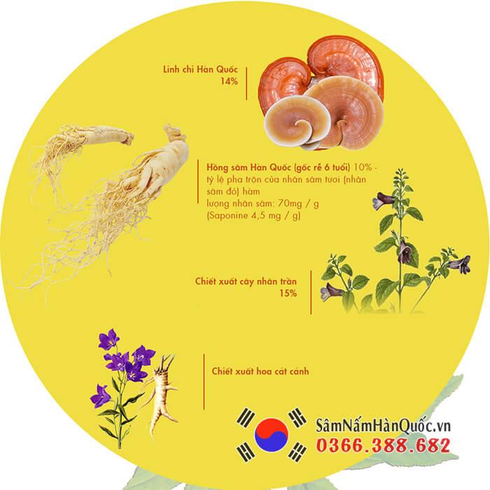 Cao hồng sâm Sobaek hộp 2 lọ 240g